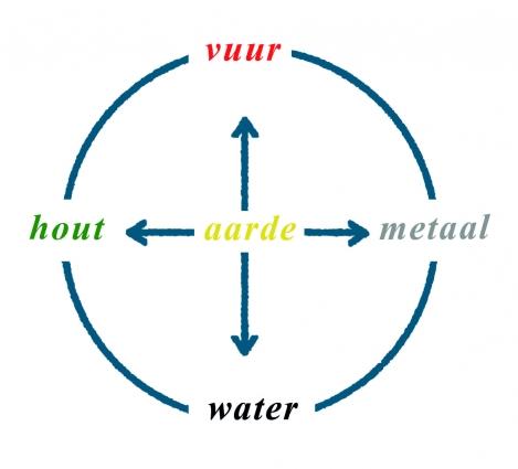 kruis-cirkel-kleur-versie-2-28-11